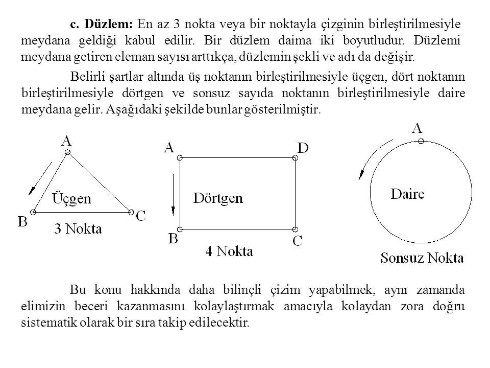 Belirli şartlar altında üş noktanın birleştirilmesiyle üçgen, dört noktanın birleştirilmesiyle dörtgen ve sonsuz sayıda noktanın birleştirilmesiyle da
