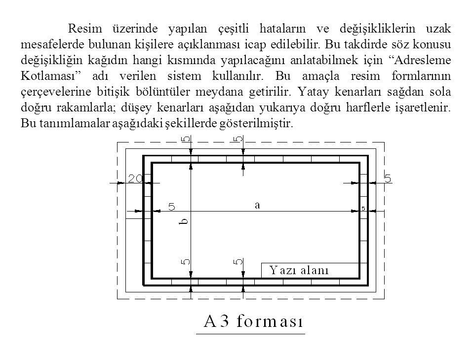 C1-Kesit ve görünüşleri sınırlayan veya koparılmış yerlerin belirtilmesinde C2- Serbest el çizgisinin aletle çizilen şekli Serbest el çizgisi (ince) Zikzak çizgi (ince) C1 C2 B1- Arka kesit çizgilerinde B2- Ölçü çizgileri, ölçü bağlama çizgileri ve kılavuz çizgilerinde B3- Tarama çizgilerinde B4- Yerinde döndürülmüş kesit çevrelerinde B5- Sadeleştirilmiş eksen çizgilerinde B6- Vida diş dibi, dişli çark diş dip dairesinin gösterilmesinde B7- İşleme sonunda kalkan ilk çevrelerin belirtilmesinde B8- Ölçü oku yerine konulan 45º eğik çizgilerde B9- Düzlem yüzeyleri belirtmede kullanılan köşegen çizgilerinde B10- Kodlama yerlerinin belirtilmesinde B11- Detay görünüşü çizilecek yerler için yapılan dairelerde Sürekli çizgi (ince)B UYGULANDIĞI YERLERÇİZGİ ÇEŞİTLERİ