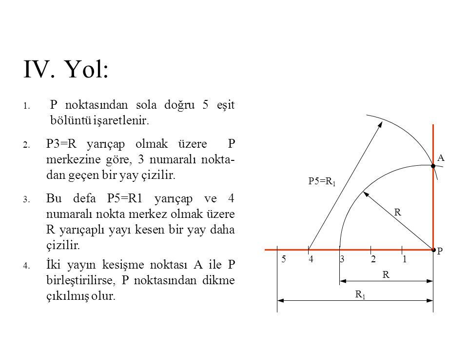 IV. Yol: 1. P noktasından sola doğru 5 eşit bölüntü işaretlenir. 2. P3=R yarıçap olmak üzere P merkezine göre, 3 numaralı nokta- dan geçen bir yay çiz