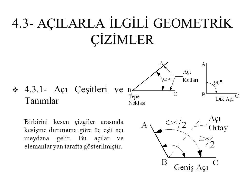 4.3- AÇILARLA İLGİLİ GEOMETRİK ÇİZİMLER  4.3.1- Açı Çeşitleri ve Tanımlar Birbirini kesen çizgiler arasında kesişme durumuna göre üç eşit açı meydana
