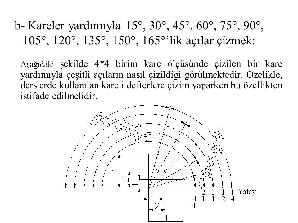 b- Kareler yardımıyla 15°, 30°, 45°, 60°, 75°, 90°, 105°, 120°, 135°, 150°, 165°'lik açılar çizmek: Aşağıdaki şekilde 4*4 birim kare ölçüsünde çizilen