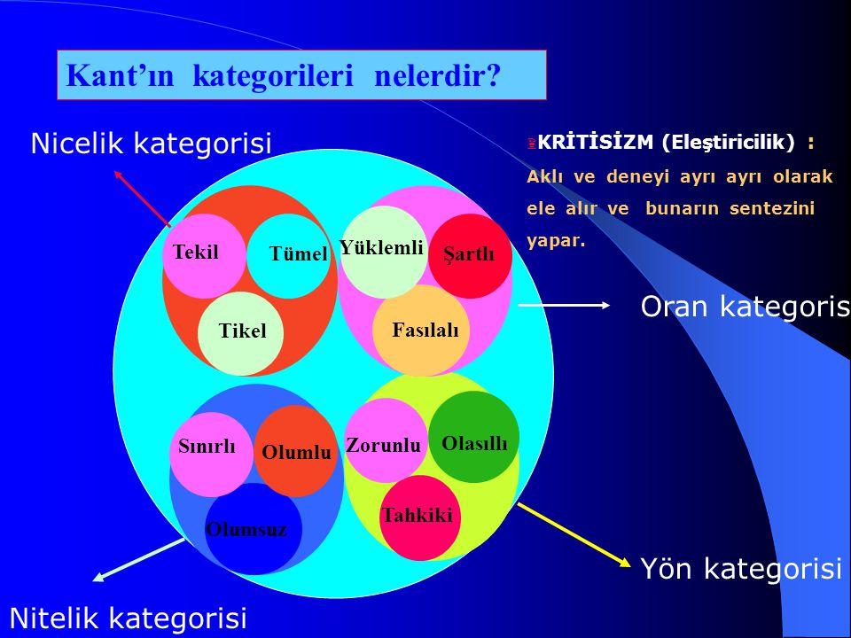 Doğru bilgi imkanlıdır diyenler. 2 Kritisizm (Eleştiricilik) : Aklı ve deneyi ayrı ayrı olarak ele  alır ve bunların sentezini yapar. • I. Kant. Dene