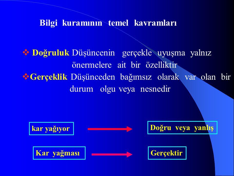 BİLGİ FELSEFESİ EPİSTEMOLOJİ •Episteme- loji nedir? •Bilgi felsefesiyle mantık arasındaki farklar nelerdir?  İnsan bilgisinin yapısını  İnsan bilgis