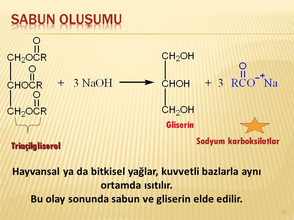 Gliserin Sodyum karboksilatlar Triaçilgliserol Hayvansal ya da bitkisel yağlar, kuvvetli bazlarla aynı ortamda ısıtılır. Bu olay sonunda sabun ve glis