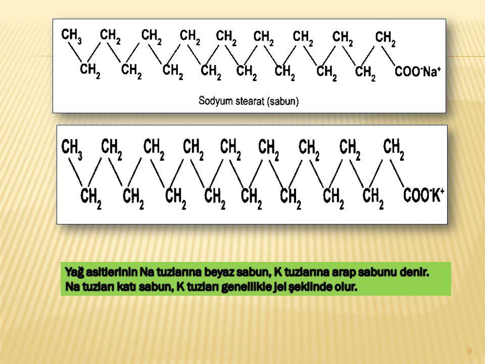 Gliserin Sodyum karboksilatlar Triaçilgliserol Hayvansal ya da bitkisel yağlar, kuvvetli bazlarla aynı ortamda ısıtılır.