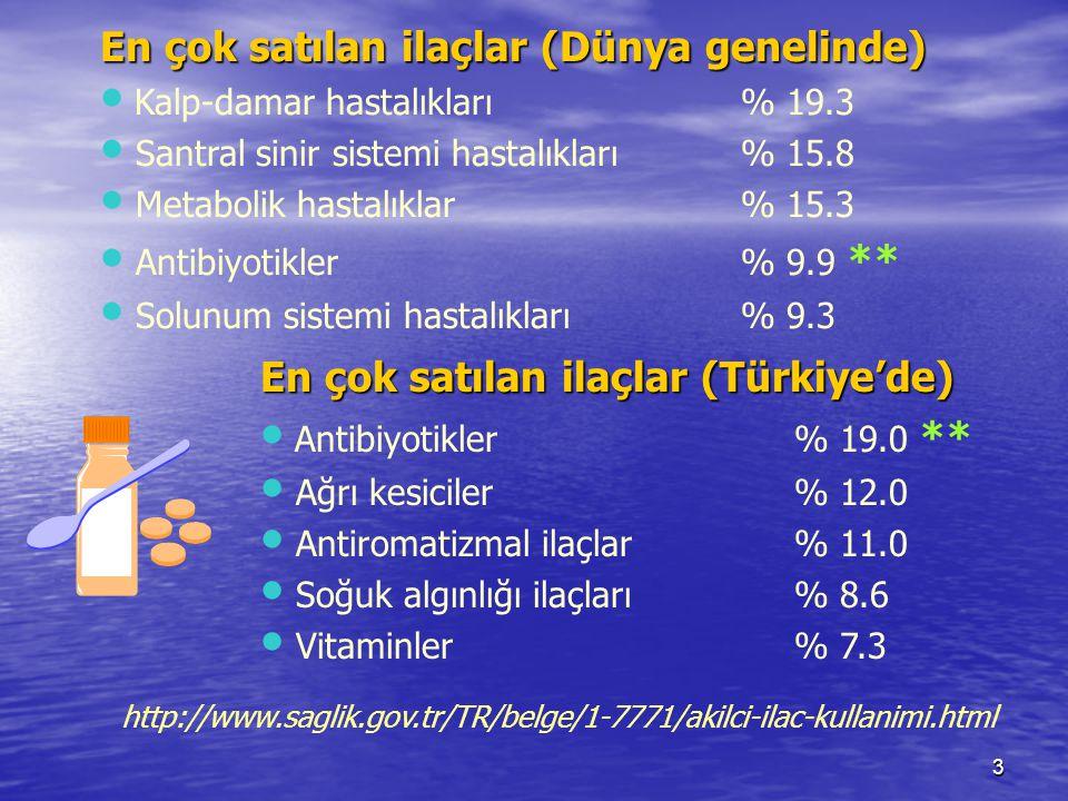 3 En çok satılan ilaçlar (Dünya genelinde) • Kalp-damar hastalıkları% 19.3 • Santral sinir sistemi hastalıkları% 15.8 • Metabolik hastalıklar% 15.3 •