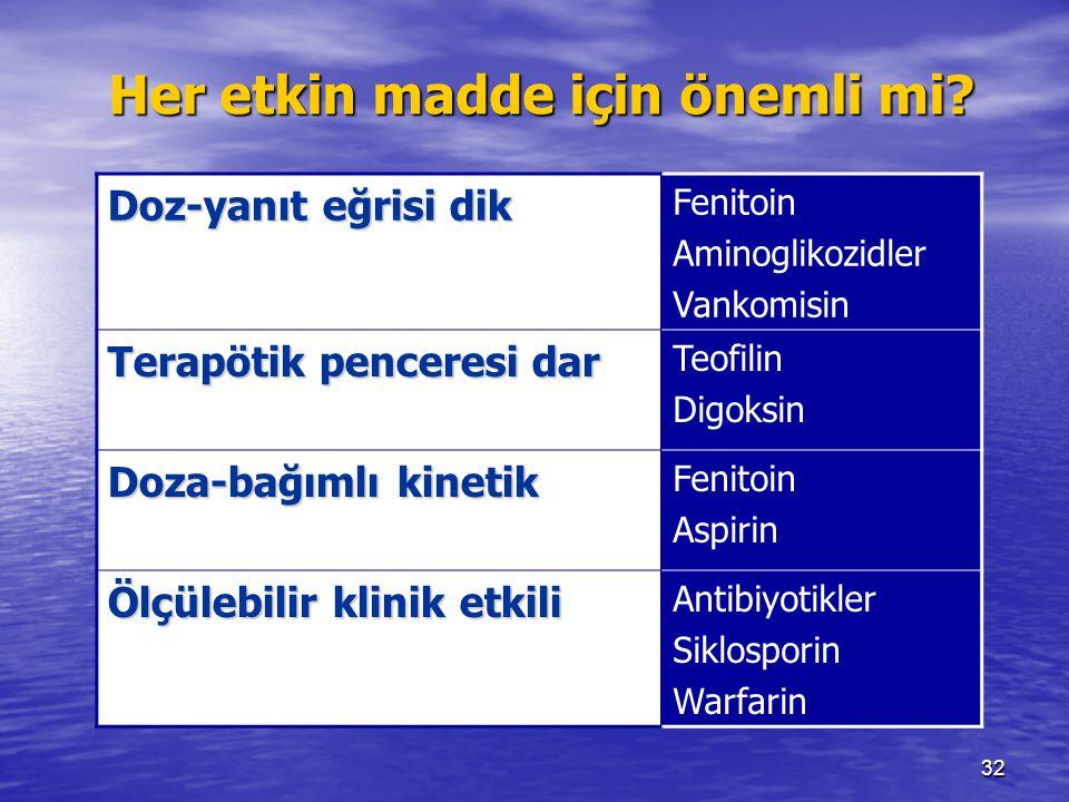 32 Her etkin madde için önemli mi? Doz-yanıt eğrisi dik Fenitoin Aminoglikozidler Vankomisin Terapötik penceresi dar Teofilin Digoksin Doza-bağımlı ki