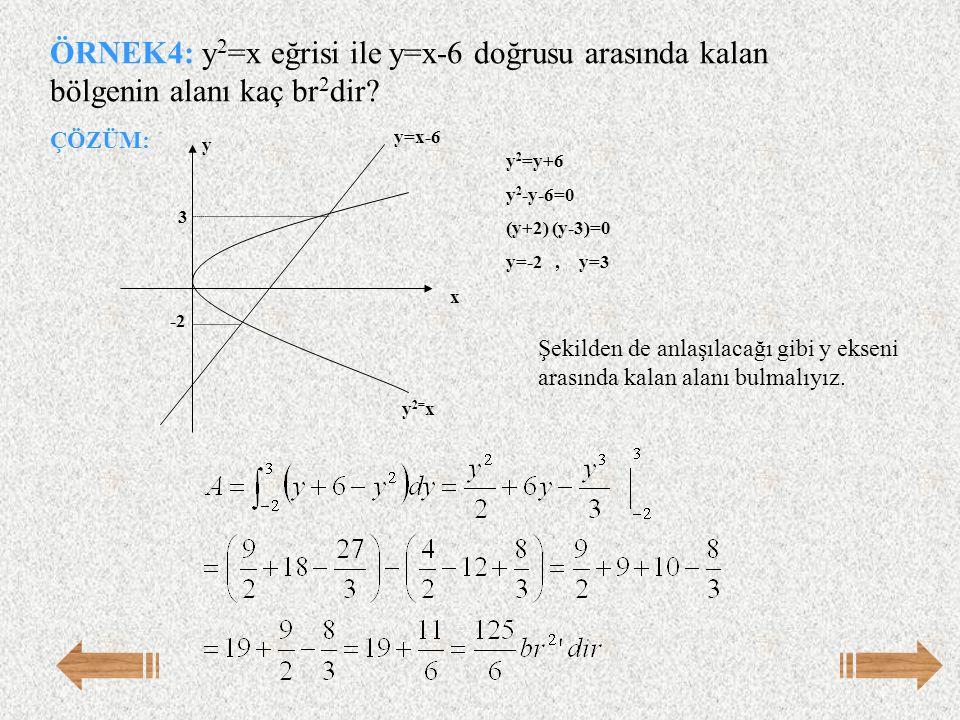 ÖRNEK4: y 2 =x eğrisi ile y=x-6 doğrusu arasında kalan bölgenin alanı kaç br 2 dir? ÇÖZÜM: y=x-6 y 2= x 3 -2 x y y 2 =y+6 y 2 -y-6=0 (y+2) (y-3)=0 y=-