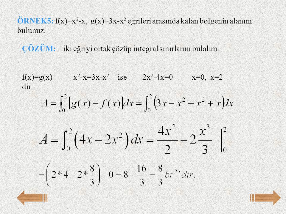 ÖRNEK5: f(x)=x 2 -x, g(x)=3x-x 2 eğrileri arasında kalan bölgenin alanını bulunuz. ÇÖZÜM: iki eğriyi ortak çözüp integral sınırlarını bulalım. f(x)=g(