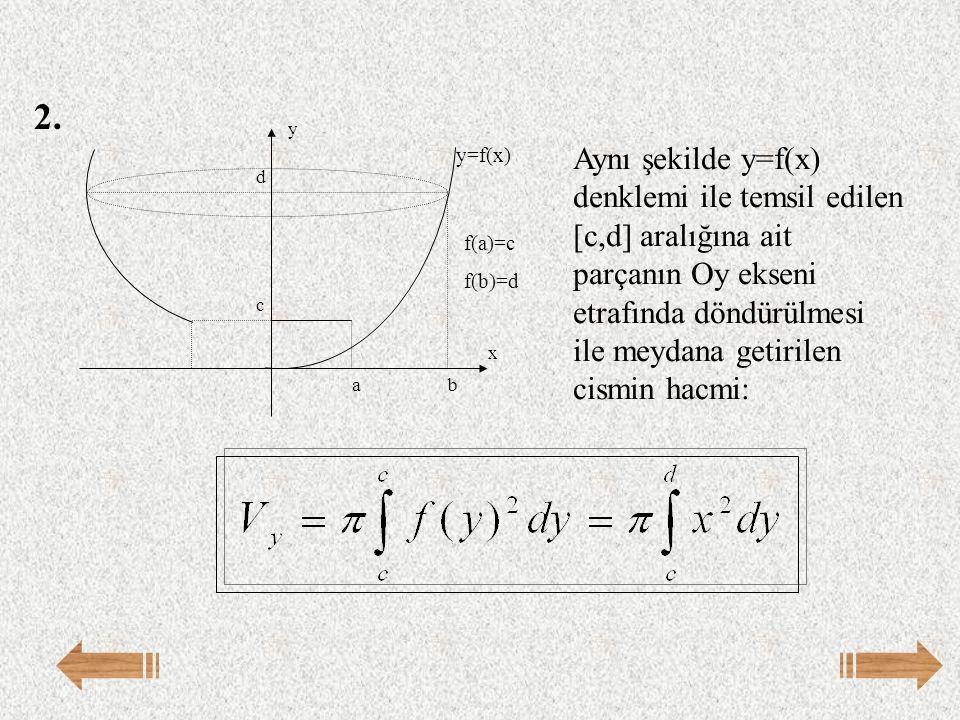 2. Aynı şekilde y=f(x) denklemi ile temsil edilen [c,d] aralığına ait parçanın Oy ekseni etrafında döndürülmesi ile meydana getirilen cismin hacmi: d