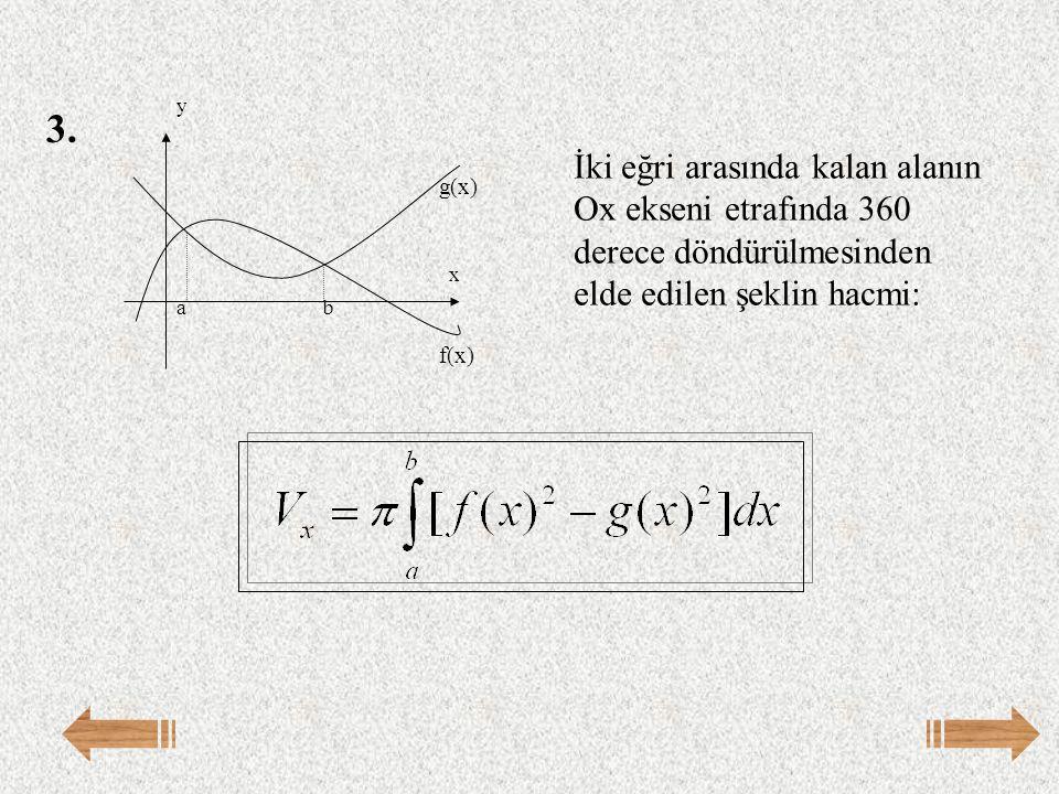 3. ba y x f(x) g(x) İki eğri arasında kalan alanın Ox ekseni etrafında 360 derece döndürülmesinden elde edilen şeklin hacmi: