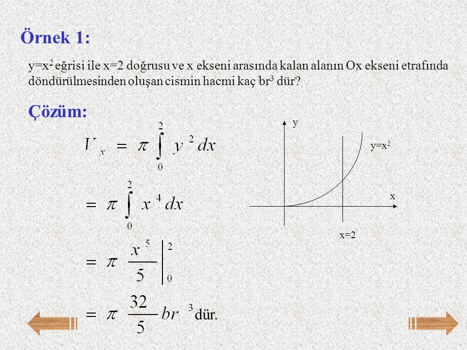 Örnek 1: y=x 2 eğrisi ile x=2 doğrusu ve x ekseni arasında kalan alanın Ox ekseni etrafında döndürülmesinden oluşan cismin hacmi kaç br 3 dür? dür. x=