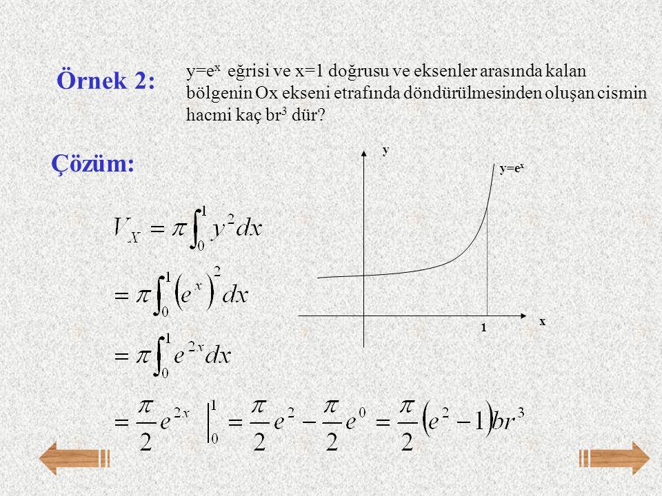 Örnek 2: y=e x eğrisi ve x=1 doğrusu ve eksenler arasında kalan bölgenin Ox ekseni etrafında döndürülmesinden oluşan cismin hacmi kaç br 3 dür? Çözüm: