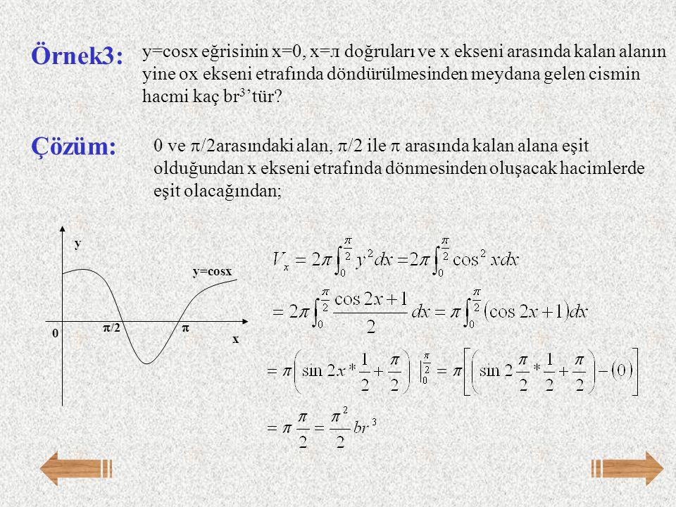 Örnek3: Çözüm: y=cosx eğrisinin x=0, x=л doğruları ve x ekseni arasında kalan alanın yine ox ekseni etrafında döndürülmesinden meydana gelen cismin ha