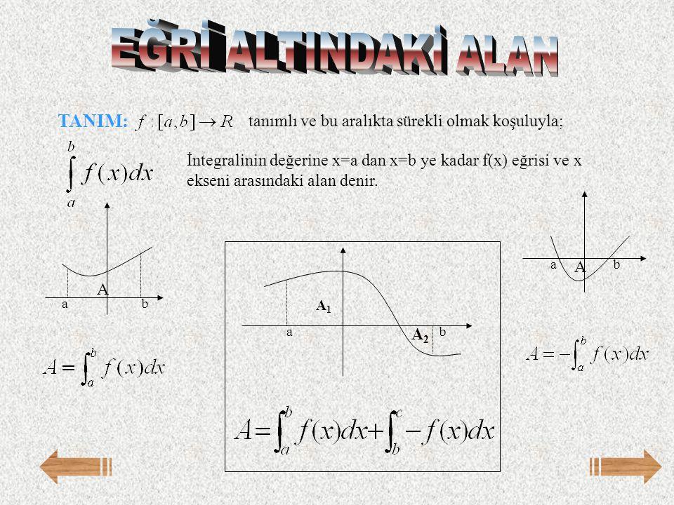 A ab ab A ab A1A1 A2A2 tanımlı ve bu aralıkta sürekli olmak koşuluyla; İntegralinin değerine x=a dan x=b ye kadar f(x) eğrisi ve x ekseni arasındaki a