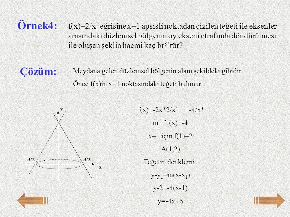 Örnek4: Çözüm: f(x)=2/x 2 eğrisine x=1 apsisli noktadan çizilen teğeti ile eksenler arasındaki düzlemsel bölgenin oy ekseni etrafında döndürülmesi ile
