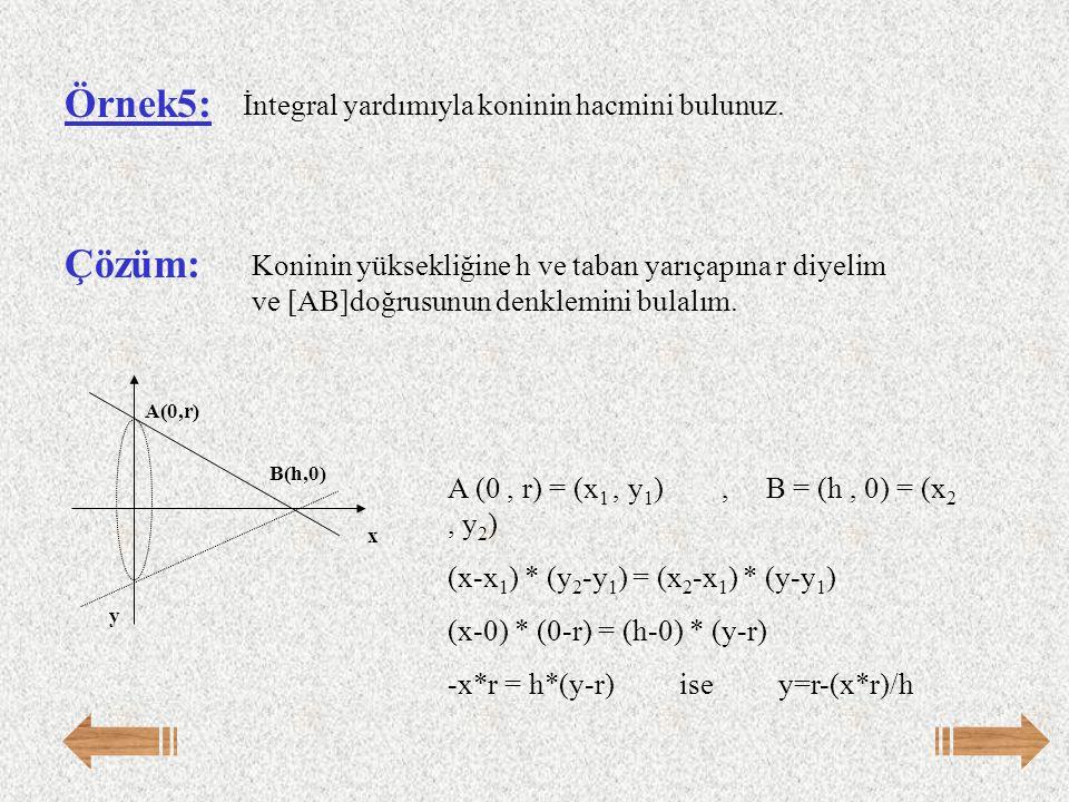 Örnek5: İntegral yardımıyla koninin hacmini bulunuz. Çözüm: Koninin yüksekliğine h ve taban yarıçapına r diyelim ve [AB]doğrusunun denklemini bulalım.