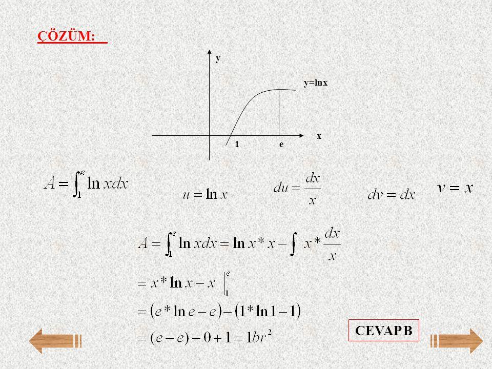 e1 y=lnx y x CEVAP B ÇÖZÜM:
