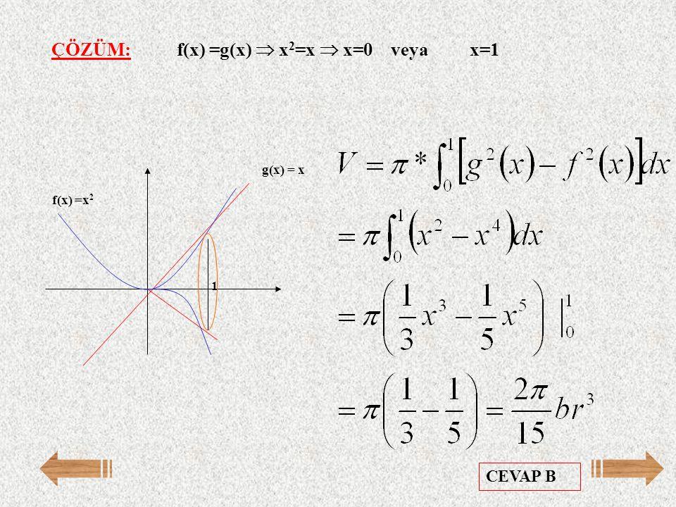 ÇÖZÜM: f(x) =g(x)  x 2 =x  x=0 veya x=1 CEVAP B 1 f(x) =x 2 g(x) = x