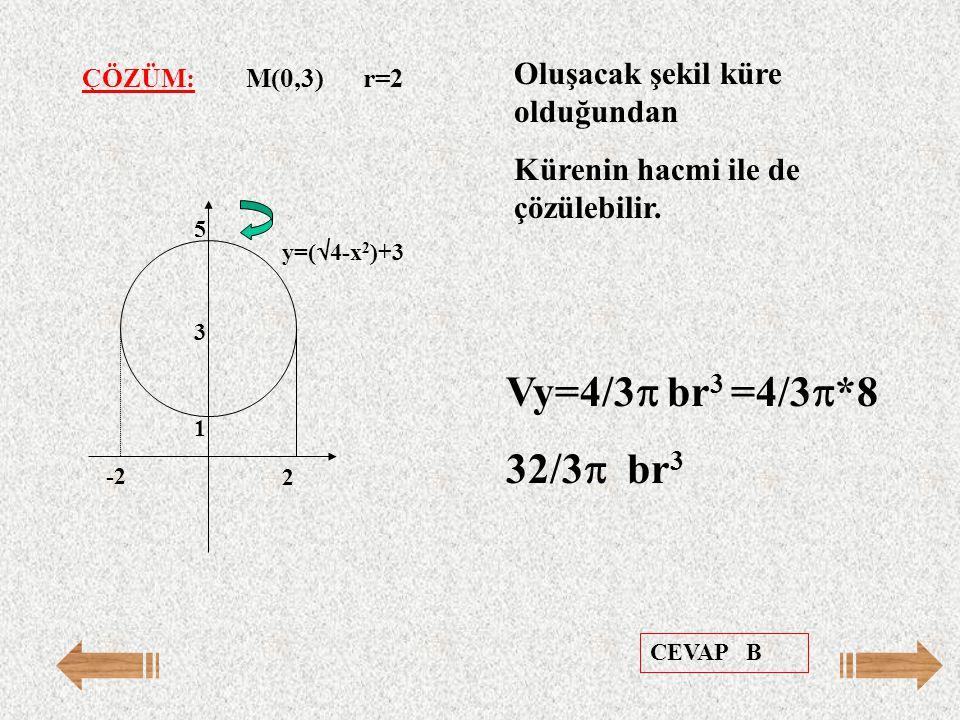 3 1 5 y=(  4-x 2 )+3 -2 2 ÇÖZÜM: M(0,3) r=2 Oluşacak şekil küre olduğundan Kürenin hacmi ile de çözülebilir. Vy=4/3  br 3 =4/3  *8 32/3  br 3 CEVA