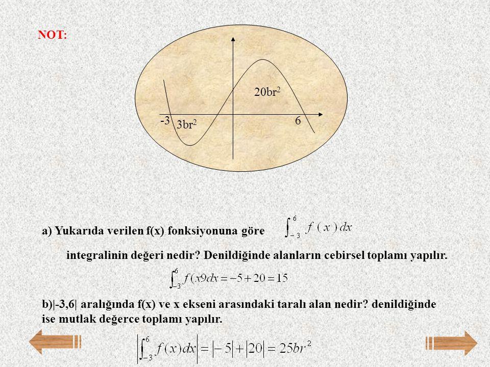 NOT: a) Yukarıda verilen f(x) fonksiyonuna göre integralinin değeri nedir? Denildiğinde alanların cebirsel toplamı yapılır. b)|-3,6| aralığında f(x) v