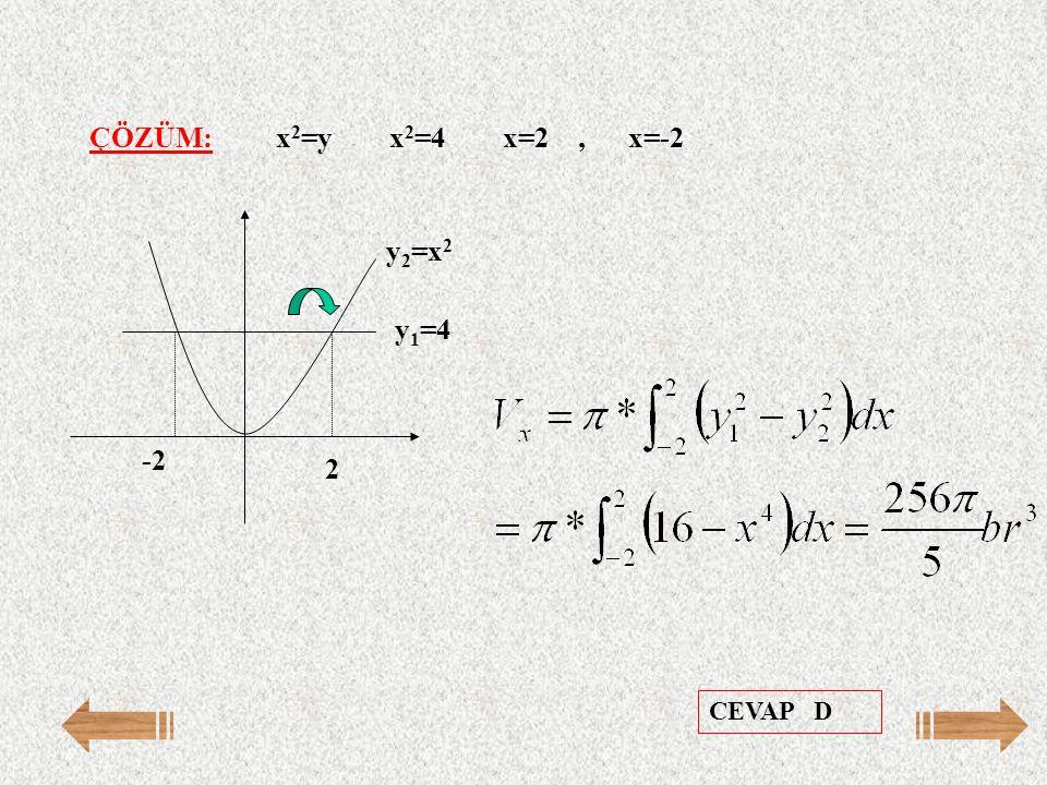 ÇÖZÜM: x 2 =y x 2 =4 x=2, x=-2 y 2 =x 2 y 1 =4 -2 2 CEVAP D