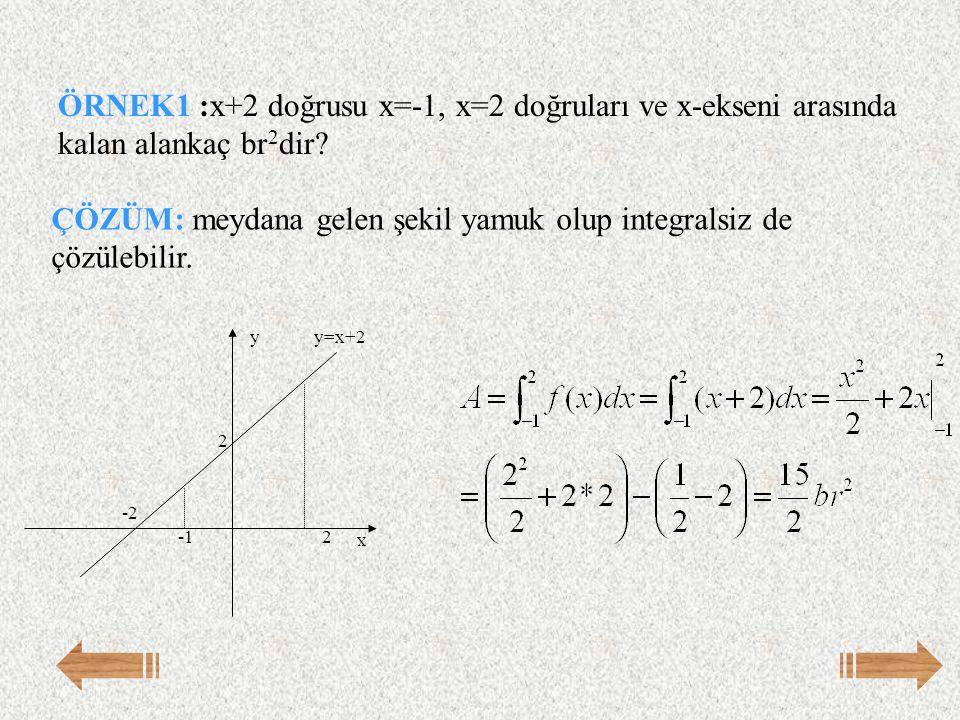 ÖRNEK1 :x+2 doğrusu x=-1, x=2 doğruları ve x-ekseni arasında kalan alankaç br 2 dir? ÇÖZÜM: meydana gelen şekil yamuk olup integralsiz de çözülebilir.