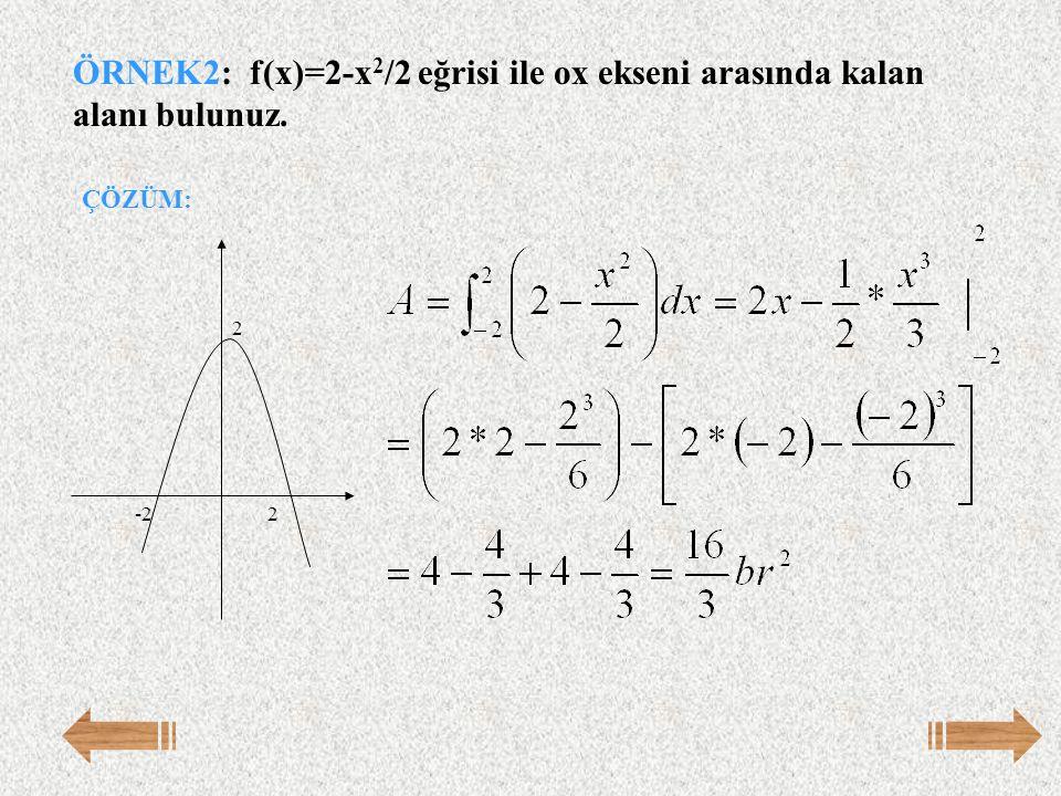ÖRNEK2: f(x)=2-x 2 /2 eğrisi ile ox ekseni arasında kalan alanı bulunuz. ÇÖZÜM: -22 2