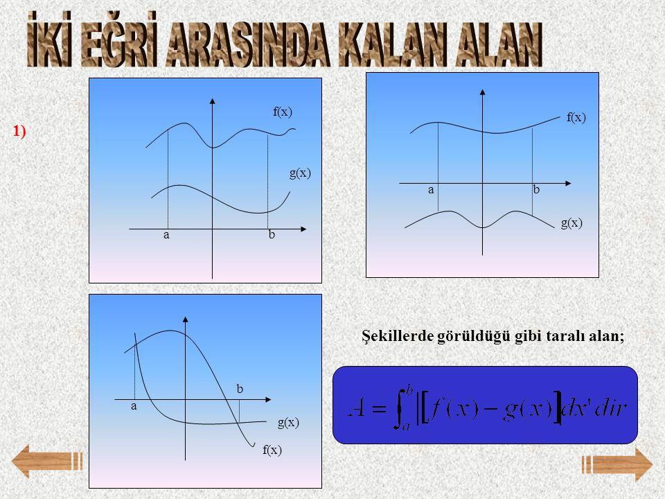 Şekillerde görüldüğü gibi taralı alan; ab f(x) g(x) 1) f(x) g(x) ab f(x) g(x) a b f(x)