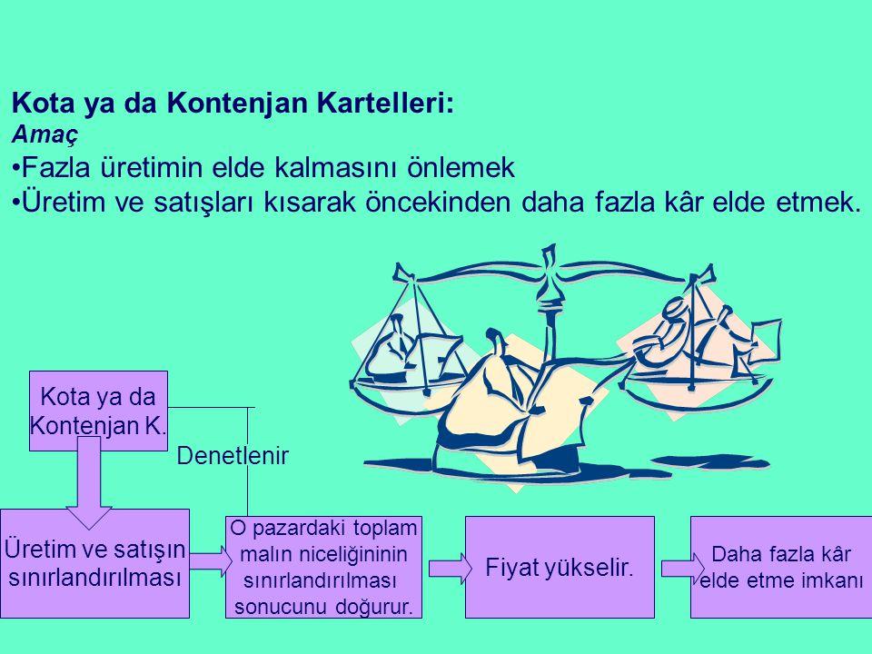 Kota ya da Kontenjan Kartelleri: Amaç •Fazla üretimin elde kalmasını önlemek •Üretim ve satışları kısarak öncekinden daha fazla kâr elde etmek. Kota y