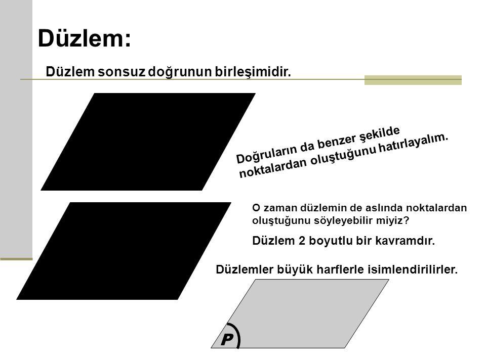 Doğru Parçası: Bir doğrudan seçeceğimiz herhangi iki nokta arasında kalan parçaya doğru parçası denir.
