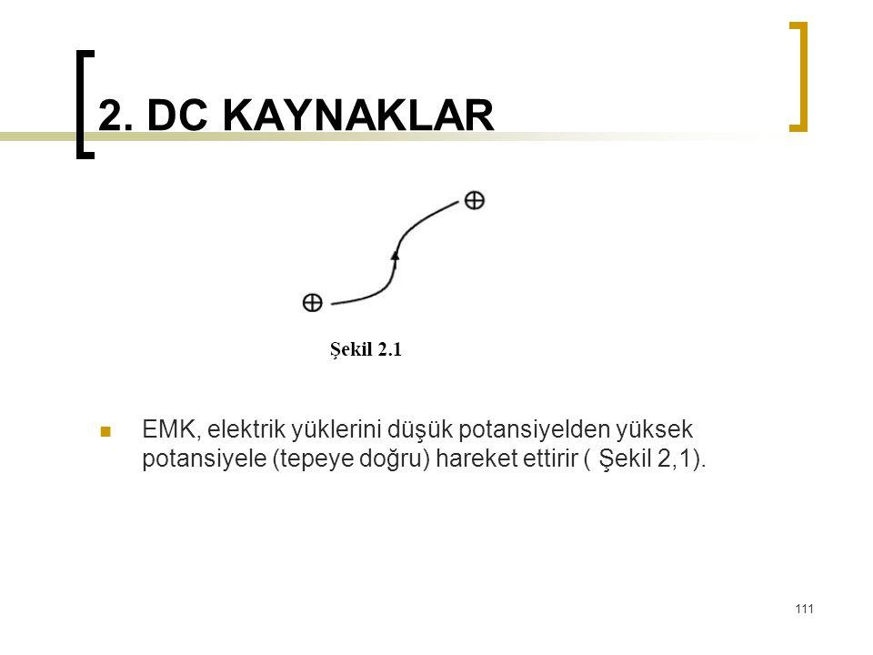 2. DC KAYNAKLAR  EMK, elektrik yüklerini düşük potansiyelden yüksek potansiyele (tepeye doğru) hareket ettirir ( Şekil 2,1). 111
