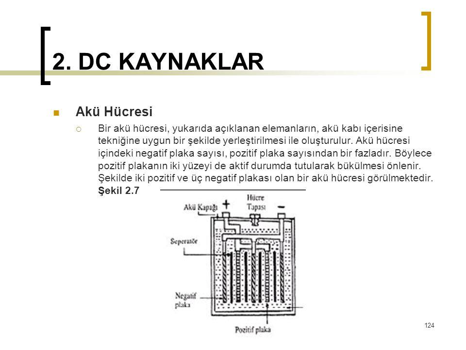2. DC KAYNAKLAR  Akü Hücresi  Bir akü hücresi, yukarıda açıklanan elemanların, akü kabı içerisine tekniğine uygun bir şekilde yerleştirilmesi ile ol