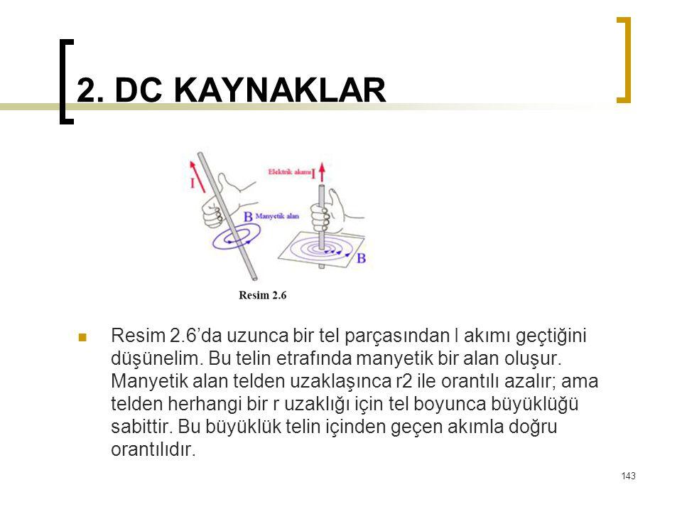2. DC KAYNAKLAR  Resim 2.6'da uzunca bir tel parçasından I akımı geçtiğini düşünelim. Bu telin etrafında manyetik bir alan oluşur. Manyetik alan teld