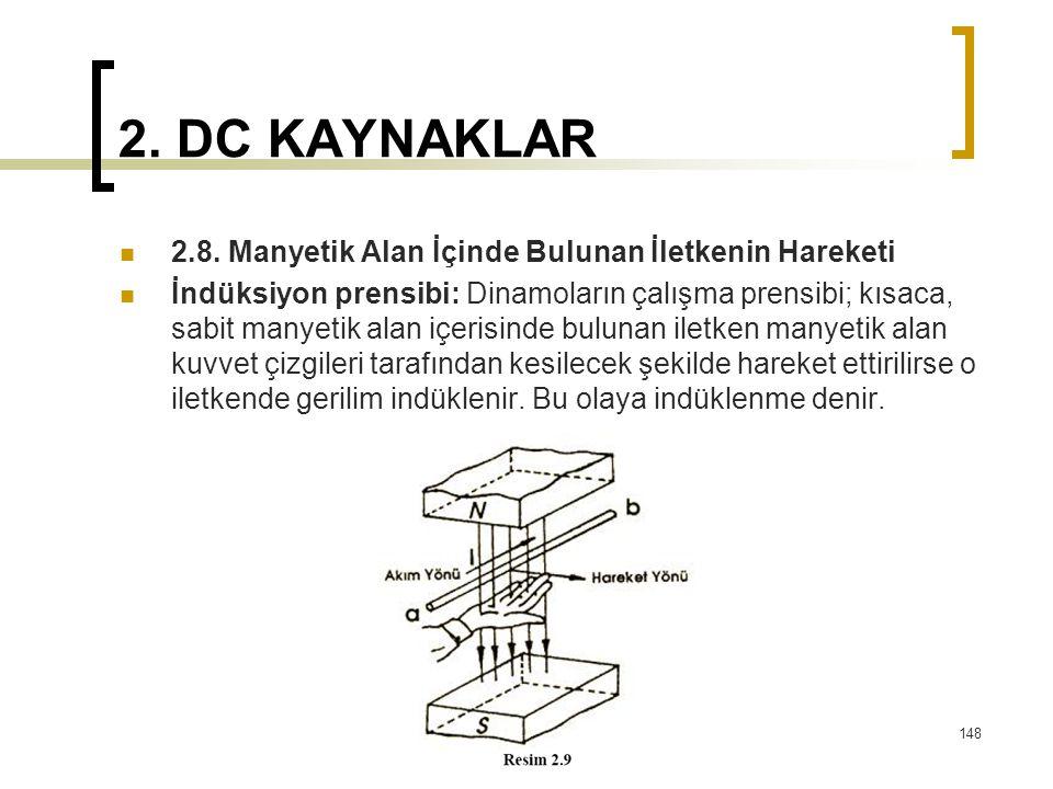 2. DC KAYNAKLAR  2.8. Manyetik Alan İçinde Bulunan İletkenin Hareketi  İndüksiyon prensibi: Dinamoların çalışma prensibi; kısaca, sabit manyetik ala