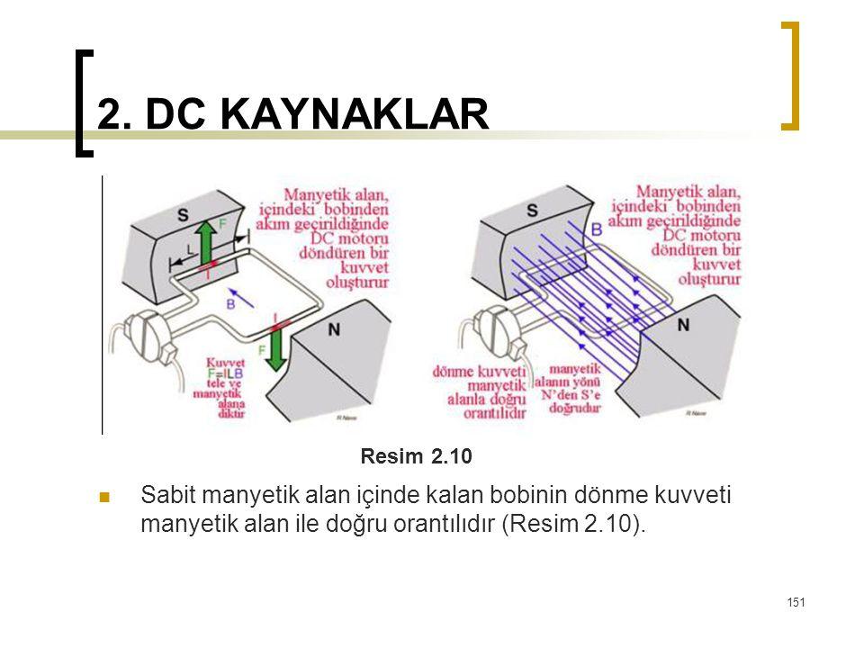 2. DC KAYNAKLAR  Sabit manyetik alan içinde kalan bobinin dönme kuvveti manyetik alan ile doğru orantılıdır (Resim 2.10). 151 Resim 2.10