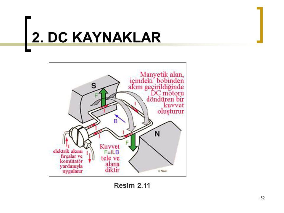 2. DC KAYNAKLAR 152 Resim 2.11