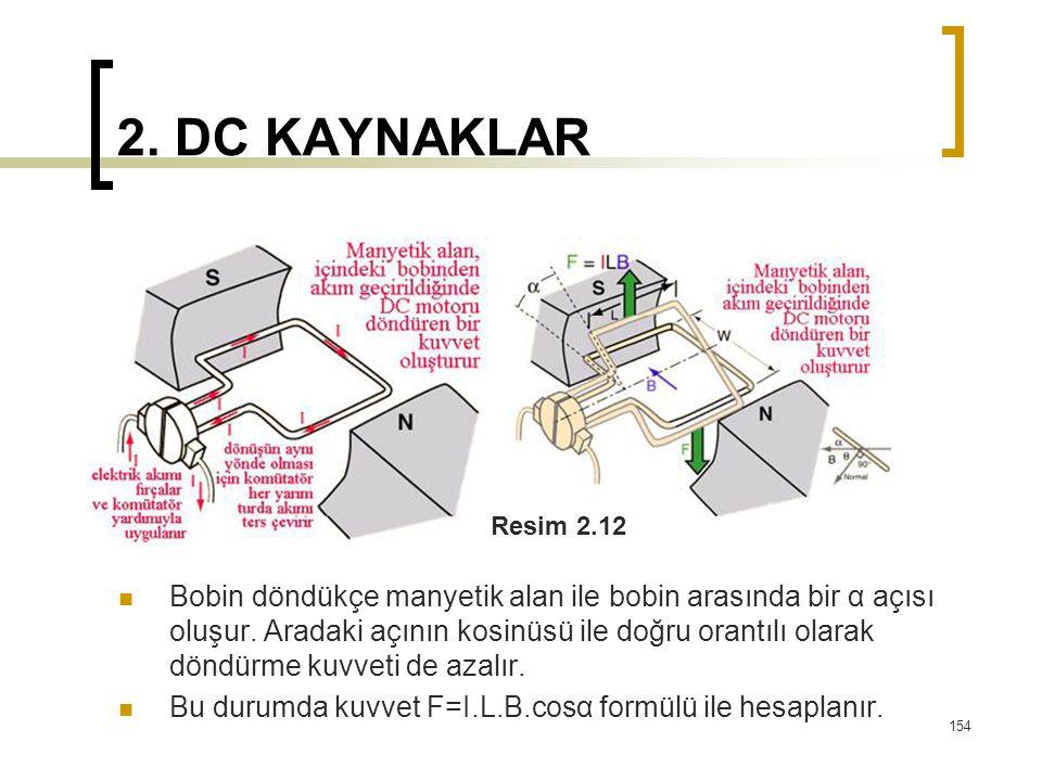 2. DC KAYNAKLAR  Bobin döndükçe manyetik alan ile bobin arasında bir α açısı oluşur. Aradaki açının kosinüsü ile doğru orantılı olarak döndürme kuvve