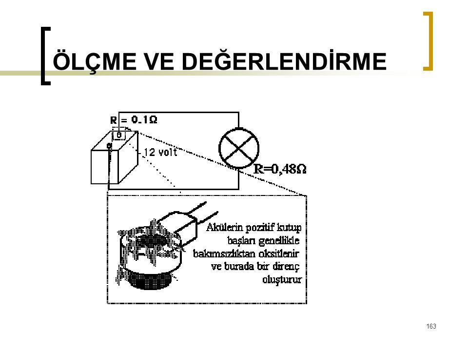 ÖLÇME VE DEĞERLENDİRME 163