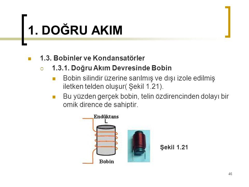 1. DOĞRU AKIM  1.3. Bobinler ve Kondansatörler  1.3.1. Doğru Akım Devresinde Bobin  Bobin silindir üzerine sarılmış ve dışı izole edilmiş iletken t