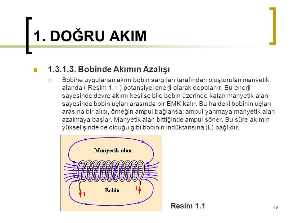 1. DOĞRU AKIM  1.3.1.3. Bobinde Akımın Azalışı  Bobine uygulanan akım bobin sargıları tarafından oluşturulan manyetik alanda ( Resim 1.1 ) potansiye