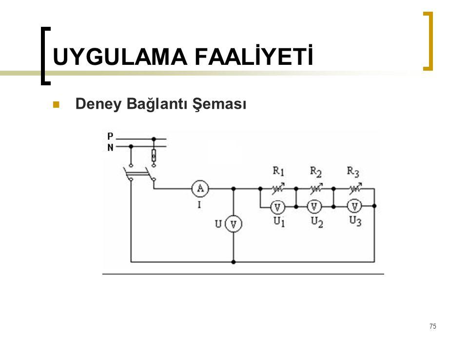 UYGULAMA FAALİYETİ  Deney Bağlantı Şeması 75