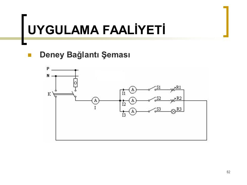 UYGULAMA FAALİYETİ  Deney Bağlantı Şeması 82