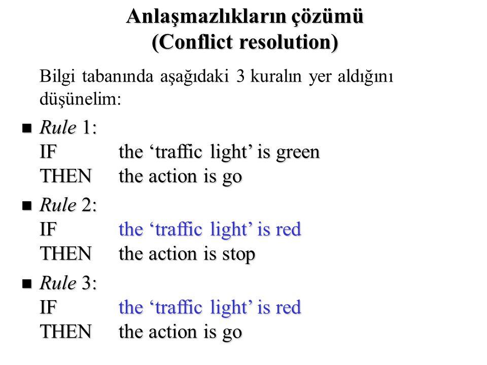 Bilgi tabanında aşağıdaki 3 kuralın yer aldığını düşünelim: n Rule 1: IFthe 'traffic light' is green THENthe action is go n Rule 2: IFthe 'traffic lig