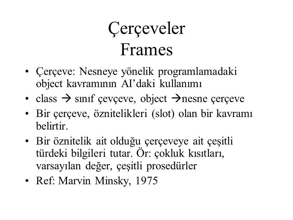 Çerçeveler Frames •Çerçeve: Nesneye yönelik programlamadaki object kavramının AI'daki kullanımı •class  sınıf çevçeve, object  nesne çerçeve •Bir çe