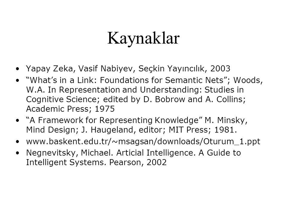"Kaynaklar •Yapay Zeka, Vasif Nabiyev, Seçkin Yayıncılık, 2003 •""What's in a Link: Foundations for Semantic Nets""; Woods, W.A. In Representation and Un"