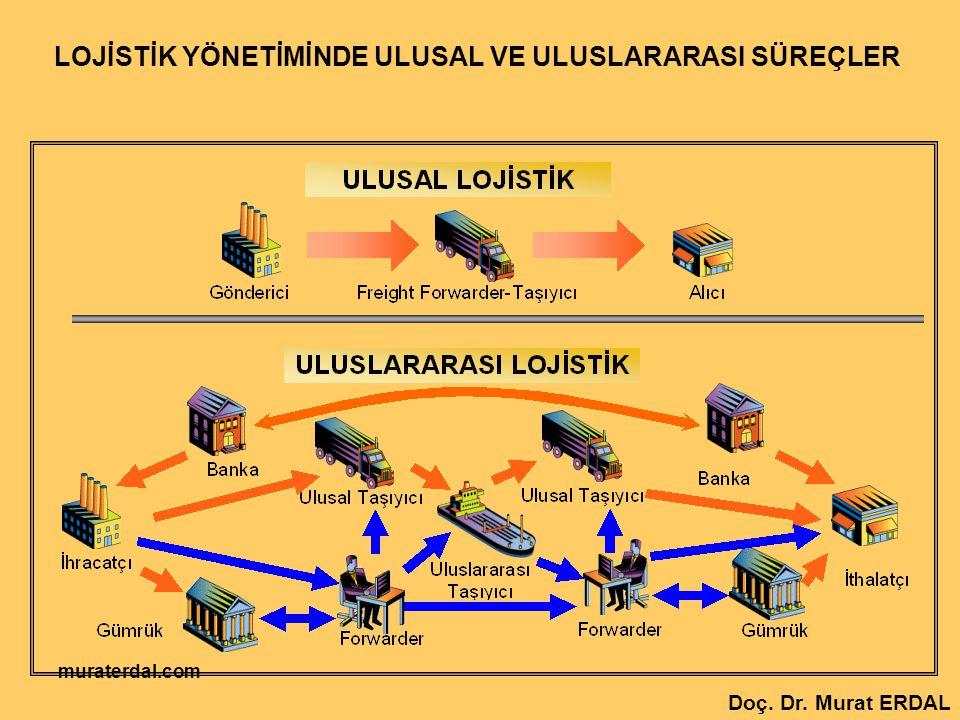 muraterdal.com LOJİSTİK YÖNETİMİNDE ULUSAL VE ULUSLARARASI SÜREÇLER Doç. Dr. Murat ERDAL