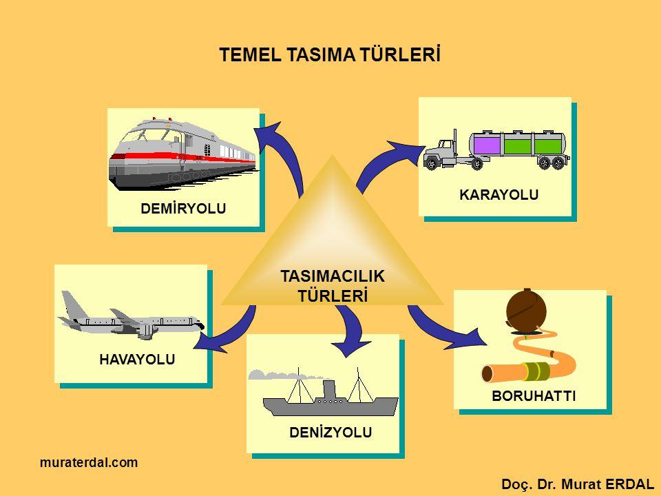 muraterdal.com DENİZYOLU HAVAYOLU DEMİRYOLU KARAYOLU BORUHATTI TASIMACILIK TÜRLERİ TEMEL TASIMA TÜRLERİ Doç. Dr. Murat ERDAL
