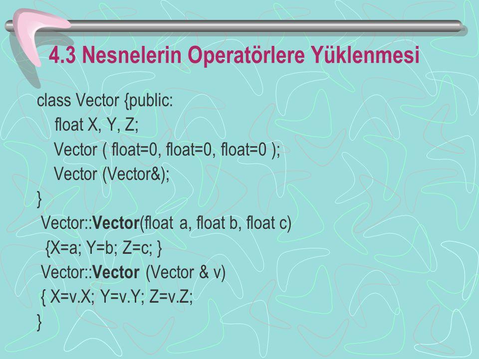 4.3 Nesnelerin Operatörlere Yüklenmesi class Vector {public: float X, Y, Z; Vector ( float=0, float=0, float=0 ); Vector (Vector&); } Vector:: Vector (float a, float b, float c) {X=a; Y=b; Z=c; } Vector:: Vector (Vector & v) { X=v.X; Y=v.Y; Z=v.Z; }