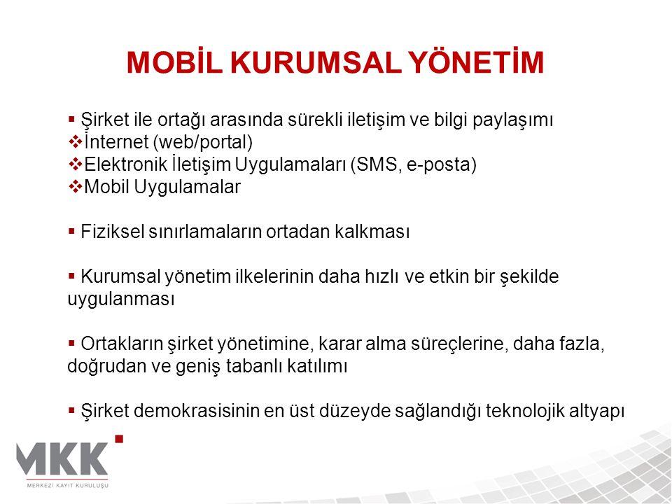  Şirket ile ortağı arasında sürekli iletişim ve bilgi paylaşımı  İnternet (web/portal)  Elektronik İletişim Uygulamaları (SMS, e-posta)  Mobil Uyg
